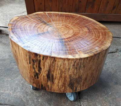 What will my Log Table look like?